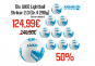 10 x Lightball Striker 2.0 Trainingsball inkl. Ballnetz  Farbe 4